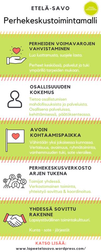 Etelä-Savon perhekeskustoimintamalli_15.9.